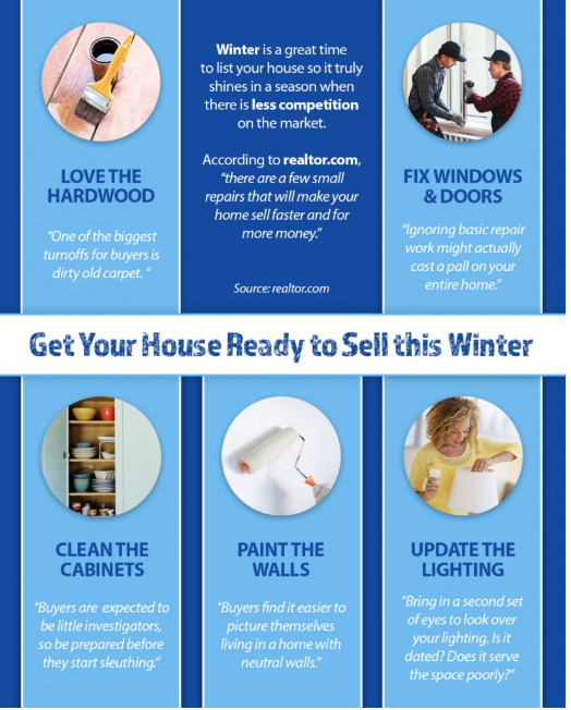 Get Your House Readyto Sell this Winter