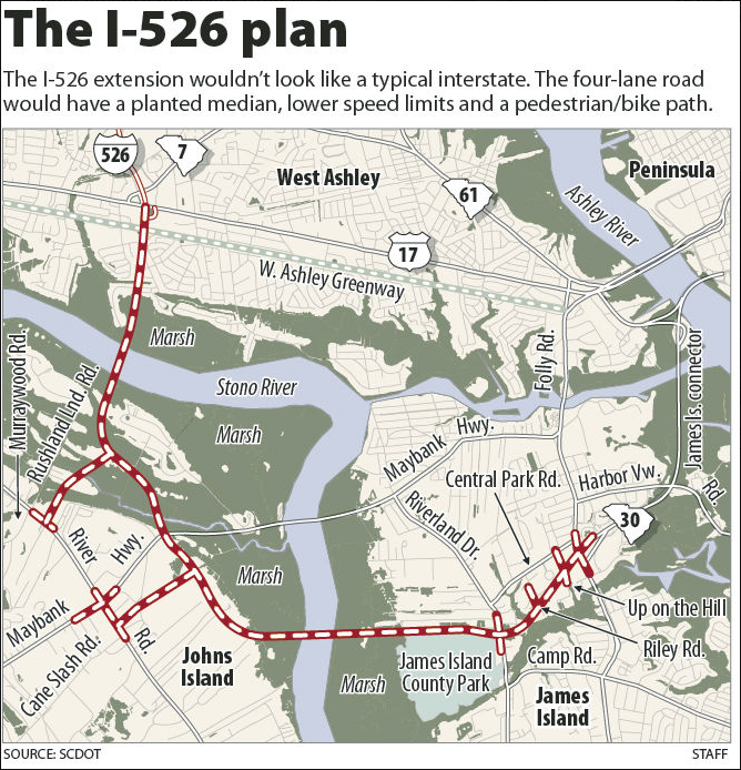 I-526 Extension Proposal