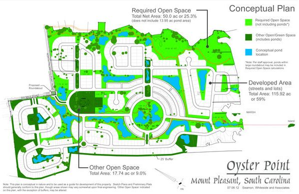 Oyster Point, New Home Subdivision in Mount Pleasant SC